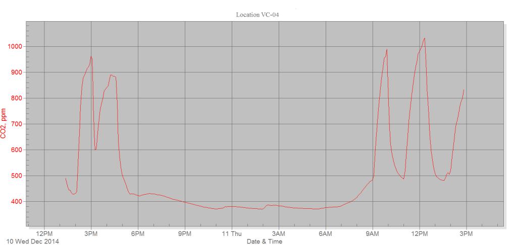 VC04-TSI-Graph-1024x487