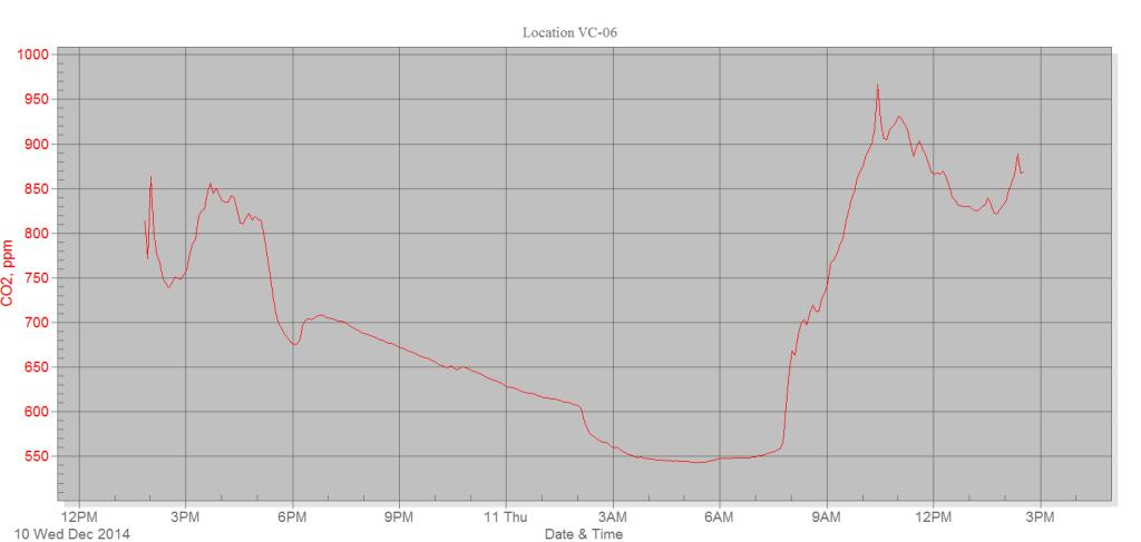 VC06-TSI-Graph-1024x487